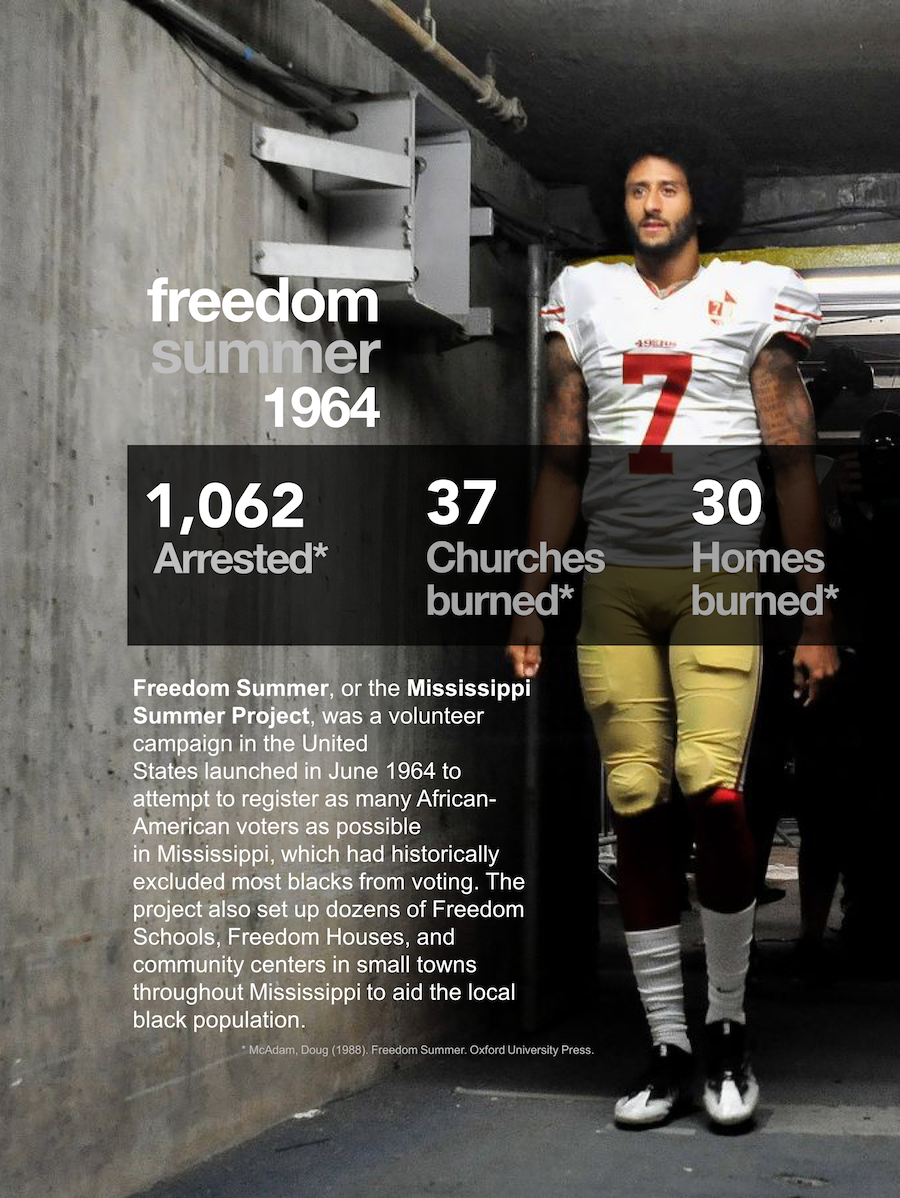 Colin Kaepernick, African American Vote, Black Vote, Voter Suppression, KOLUMN Magazine, KOLUMN